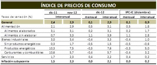 Pensionistas as les sablea doblemente el estado - Actualizacion pension alimentos ipc ...