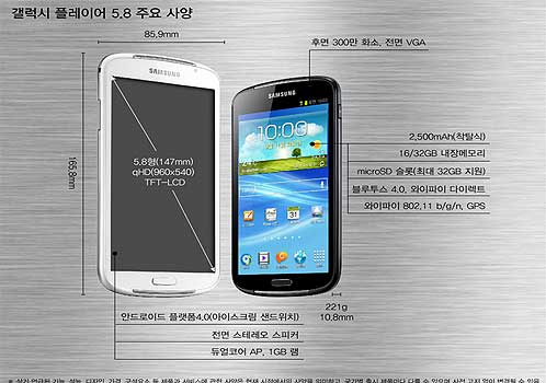 58fc1b70d538b Filtran las características del nuevo Galaxy Note II 24 horas antes ...